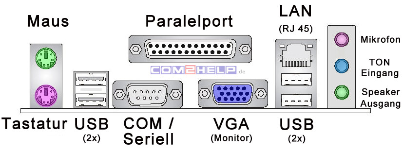 5 pin din connector with Mainboardanschl on 321 Bose Wiring Diagram besides Product info together with German Qwertz At 5 Pin Din Keyboard Black also Puerto De  putador moreover Product.